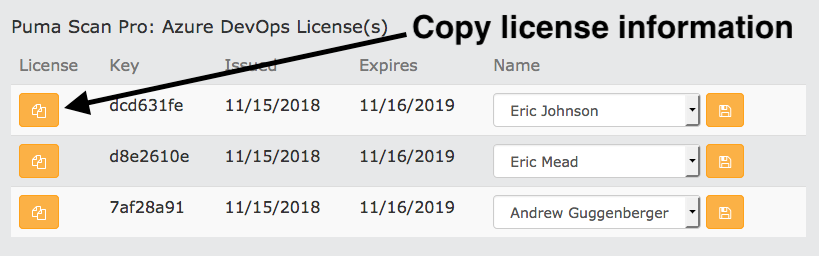 The Copy License to Clipboard button
